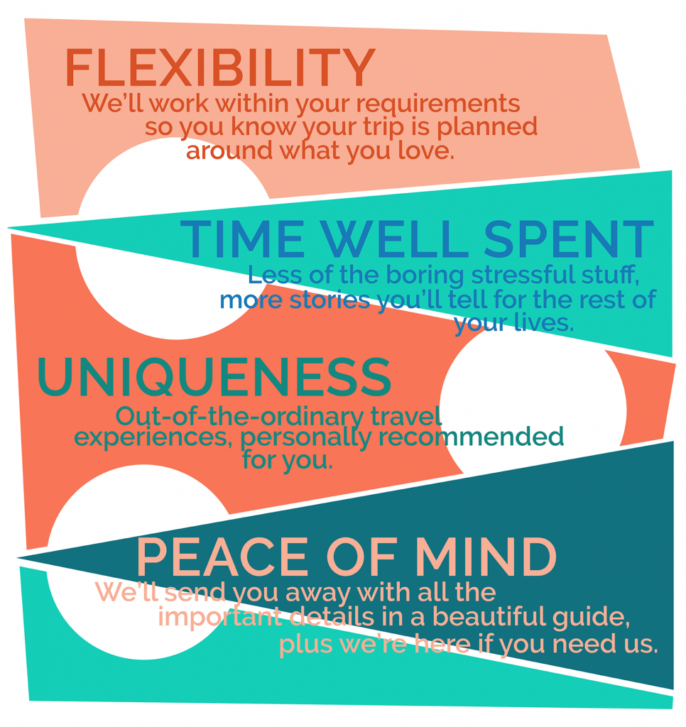 What sets us apart at Faraway - Flexibility, Time Well Spent, Uniqueness, Peace of Mind